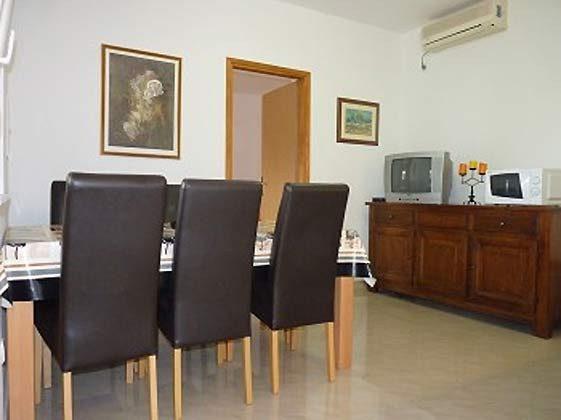 Essplatz in der Wohnküche - Objekt 173302-21