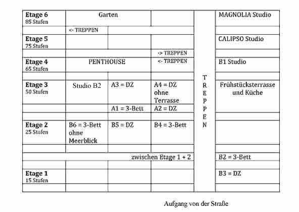 Lageplan Ferienpension Mlini - Ref 2001-60