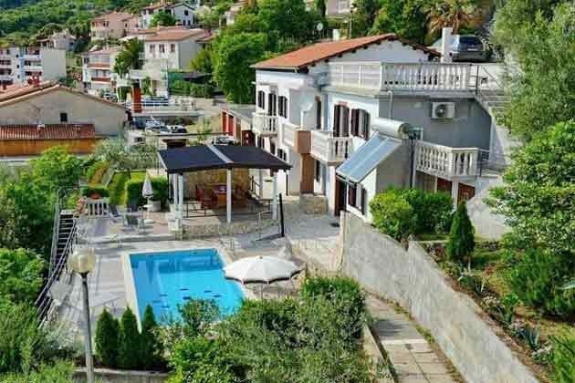 Lage des Hauses und Blick auf den Poolbereich - Objekt 160284-249